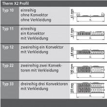 Kermi vrchní mřížka Profil typ 11/12 600 mm ZA00160003