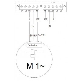 Grundfos Multilift MSS.11.3.2 čerpací stanice 400V 97901027